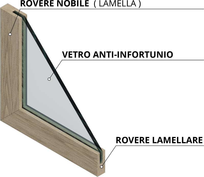 glass model door image
